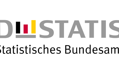 Deutschlands Versorgungsdichte mit Intensivbetten im internationalen Vergleich hoch